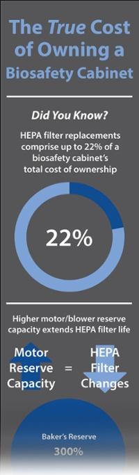 BSC HEPA Filter Savings Infographic Thumb